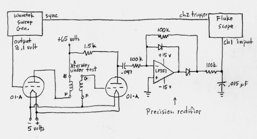 IF Transformer Pass Band Test Circuit