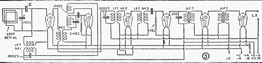 Antique Radio Forums • View topic - Radiola Superheterodyne ... on