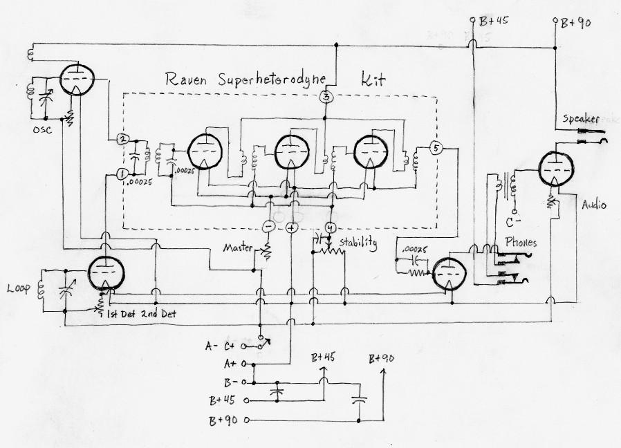 Raven superheterodyne raven radio 7 tube schematic diagram malvernweather Gallery